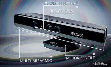Kinect技术原理