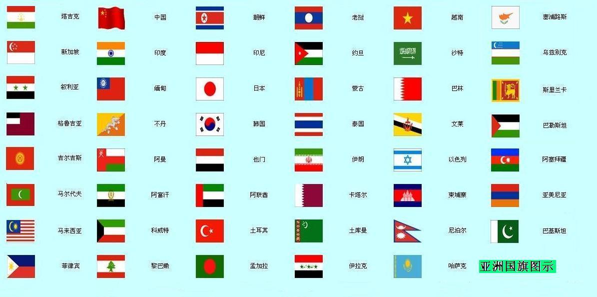 亚洲各国国旗,规格尺寸 世界各国国旗图标 亚洲国家 高清图片