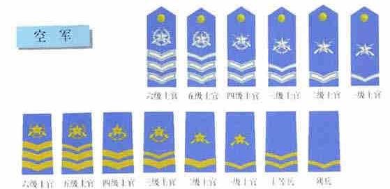 中国人民解放军军官军衔级肩章