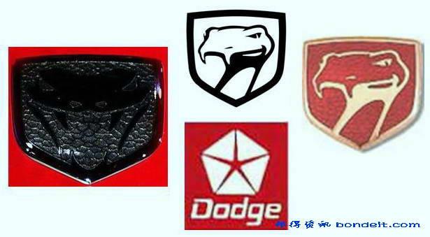 道奇汽车标志大全图片大全 道奇品牌知识 汽车标志大全高清图片