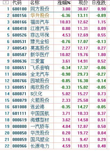指标图谱分析法 - 196898jiabeizan - 196898jiabeizan的博客