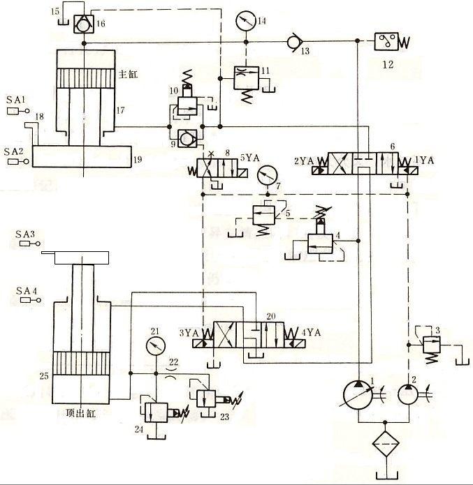 液压传动 帮我解释一个液压油路图图片