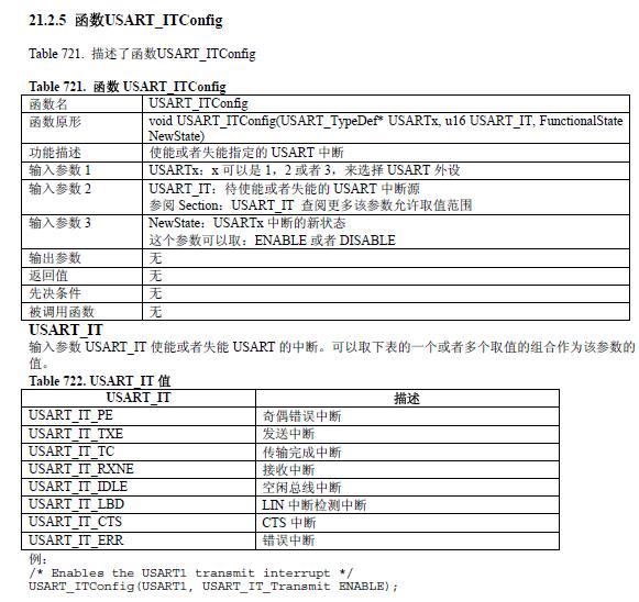 STM32 USART 串口简单使用(转)_~~_百度空间
