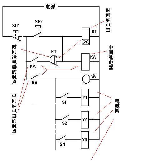 电磁多路阀接线图图片