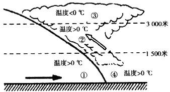 贵州冻雨(共9篇)