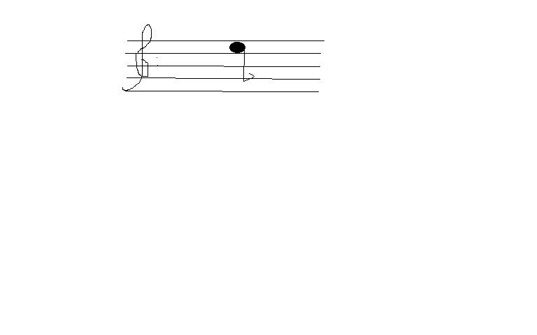 五线谱中mi的音高怎么写?图片