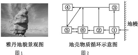 敦煌雅丹魔鬼城(共10篇)