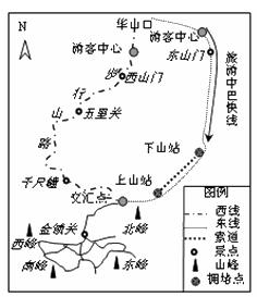 华山旅游攻略(共10篇)