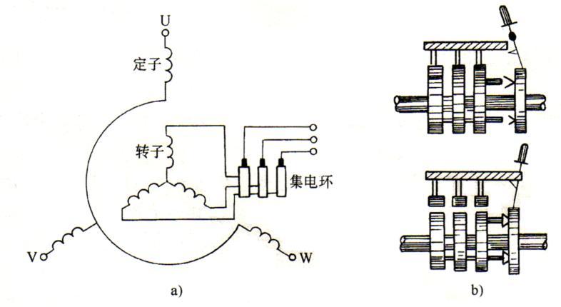 三相异步电动机需要几个电刷图片