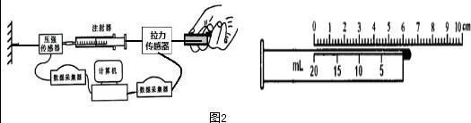 """大气压的值""""的实验图片"""