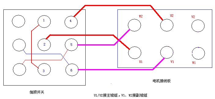 离心水泵电机改正反转(无 电容 的那种)最好有 接线 图-双电容电机图片