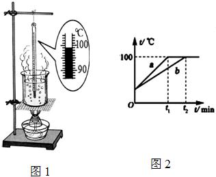 由此可推测实验环境中的大气压图片