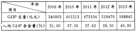 各省人均收入排名2016(共8篇)