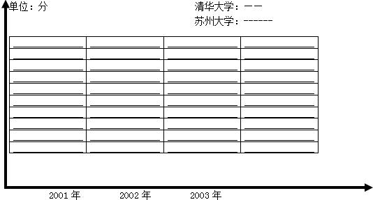 2016香港中文大学录取分数线