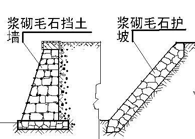 挡土墙和护坡的区别图片
