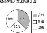 2017山东学业水平测试成绩查询入口_学考会考_3773考试网