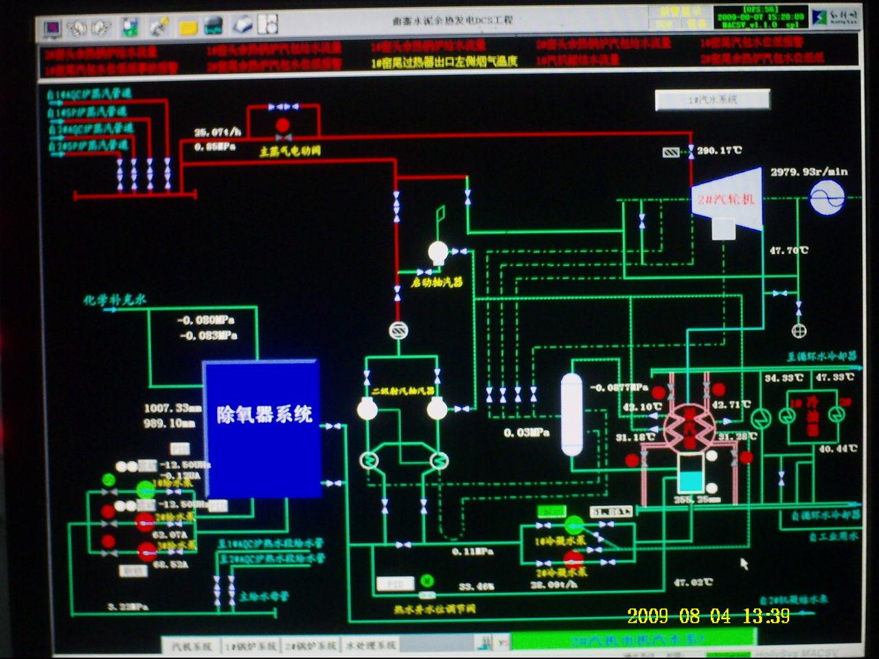汽轮机组的,还有锅炉组和给水组. 余热发电流程工程示意图 高清图片