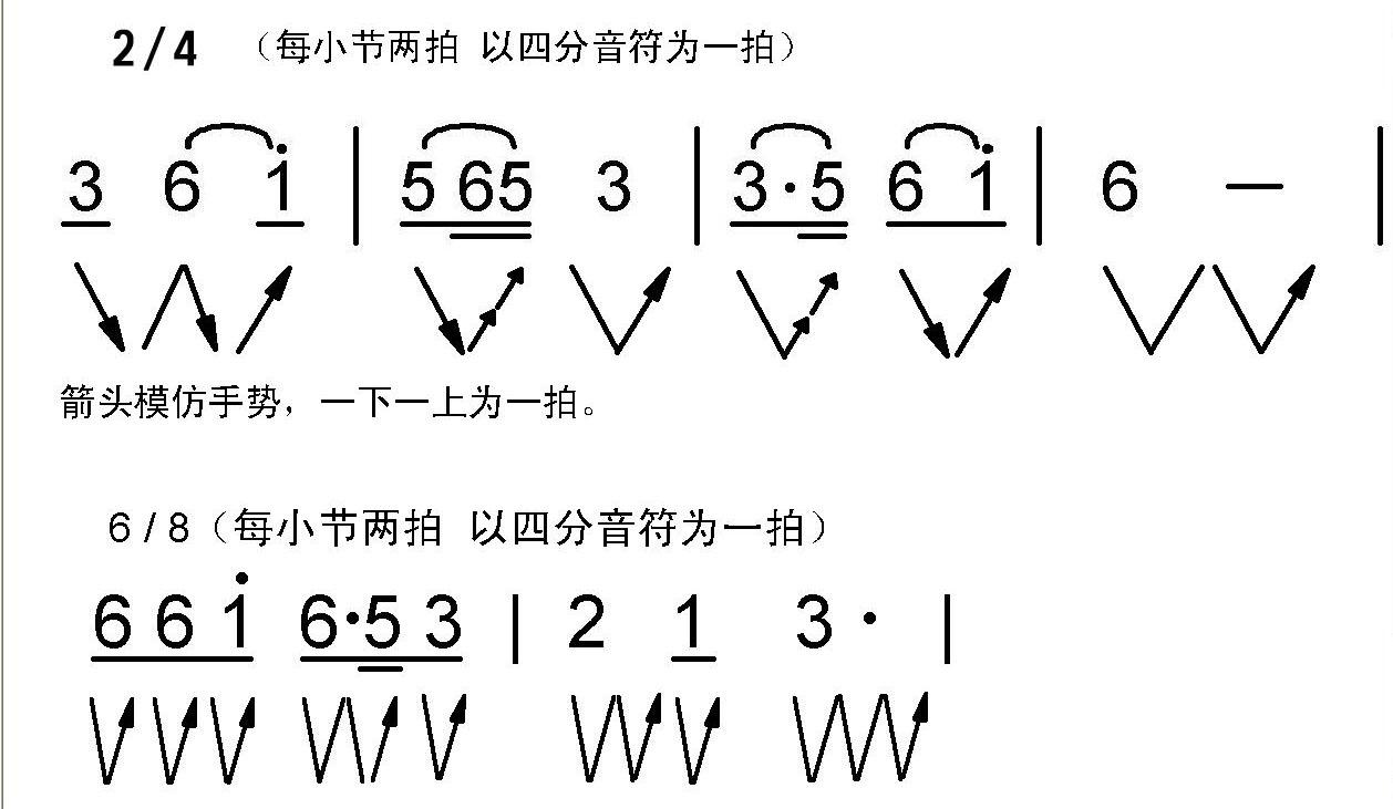 简谱中的某个音符头顶上有个波浪线代表什么?是波音号