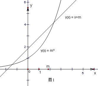 若方程mx-x-m=0(m>0,且m≠1)有两个不同实数根,则m的取值范围是(  ) A.m>1 B.0<m<1 C.m>0 D.m>2 第
