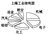 放心的钢材公司(共10篇)
