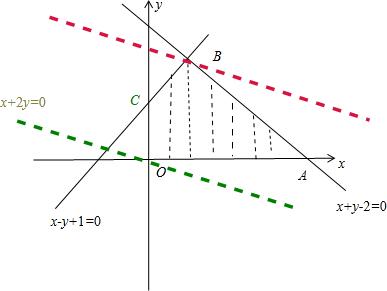设z=x+2y,其中实数x,y满足x−y+1≥0x+y−2≤0x≥0y≥0则z的取值范围是______._作业帮
