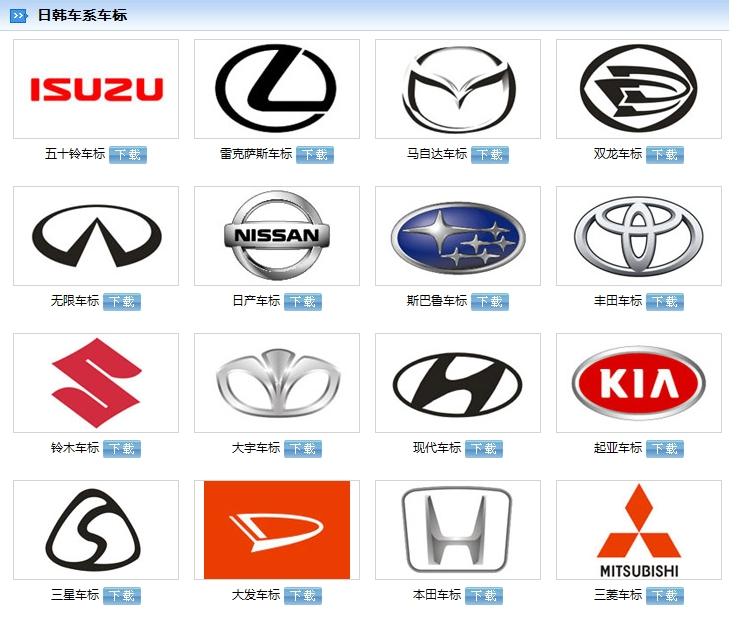 世界车标大全_车标大全及世界名牌汽车标志的含义