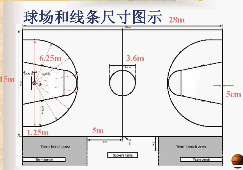 最新篮球场地画法_横向排版设计示意_横向排版设计示意分享展示