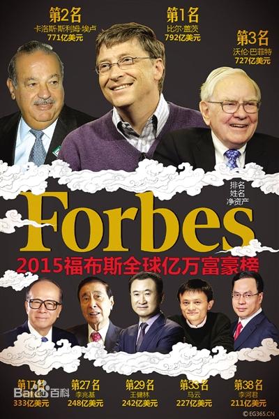 福布斯2015全球富豪榜_福布斯2015全球富豪榜图片_百度百科