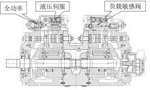 液壓泵內部結構圖