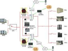 DL31電力UPS應用方案