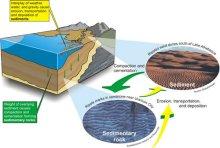放射虫硅质岩_沉积岩_百度百科