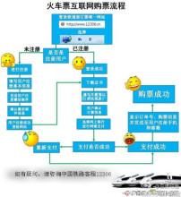 中国铁路售票系统_中国铁路客户服务中心_百度百科