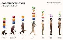 廣告人進化史