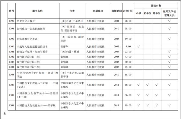 現已完成高中,大學,初中,小學,成人教育,海外漢文化教育六個方面的近初中生褲背袋圖片
