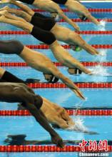 游泳出發技術圖片