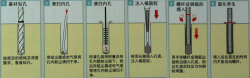 植筋加固工艺流程