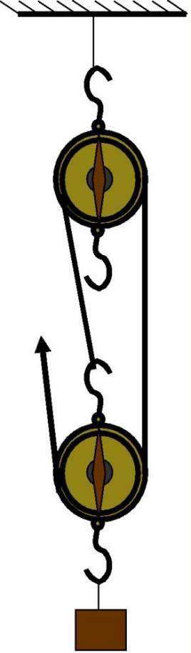定滑轮和动滑轮_滑轮组_百度百科