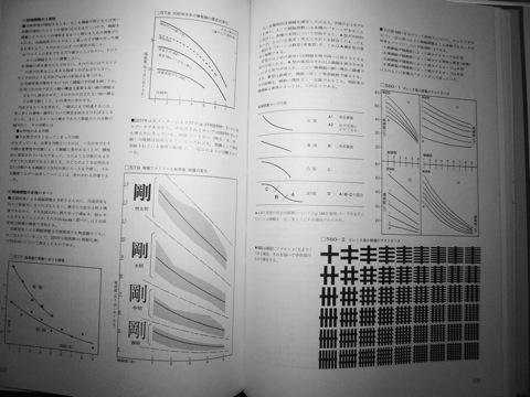 字里行间············陈嵘的 Design Essay