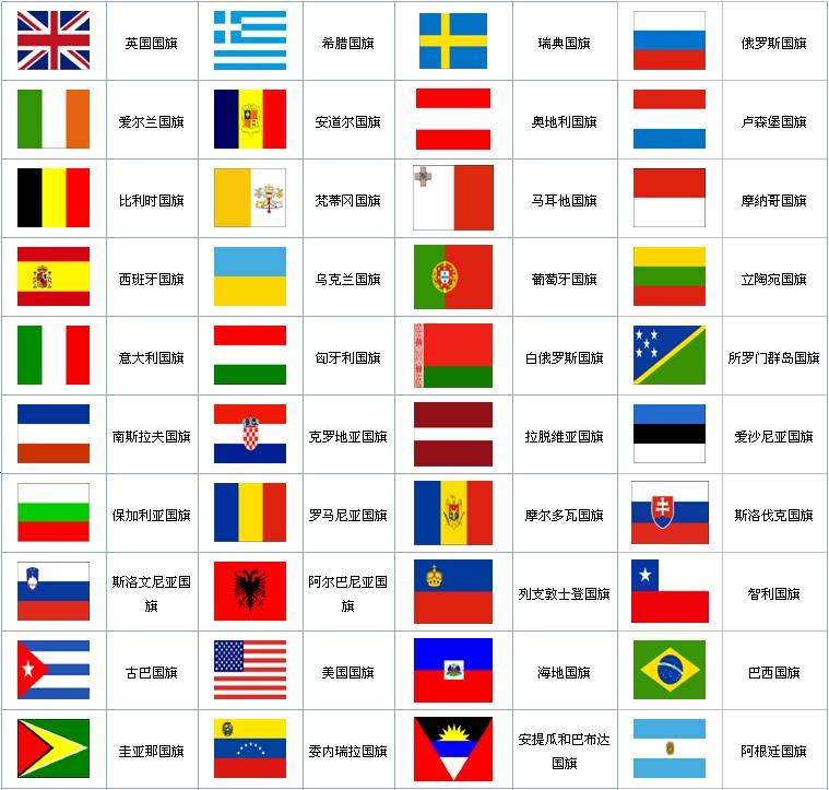 外国国旗_各国国旗图片及名称_各国国旗及英国名称_世界各国