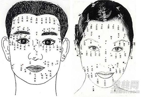 女人脸上的痣固)�_女人脸上五官痣相隐藏什么含义
