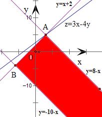 小�:f!z+��8�i��Y_可得 当l经过点a时,目标函数z达到最小值 ∴z最小值=f(3,5)=-11 故选