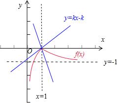 ��f�ࣹf�x�_已知f(x)=,若函数g(x)=f(x)-kx+k只有一个零点,则k的取值范围是( )