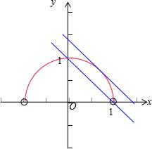 直�yaY�_解:直线l:ρ(cosθ sinθ)=a的直角坐标方程为x y-a=0