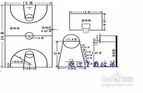 最新篮球场地画法_篮球场地示意图_篮球场地画法示意图_淘宝助理