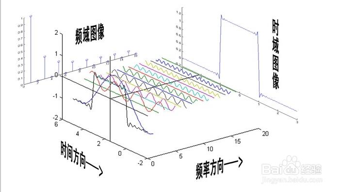 人体大胆艺术囹�a�b(:fi_动图请戳: file:fourier series and transform.