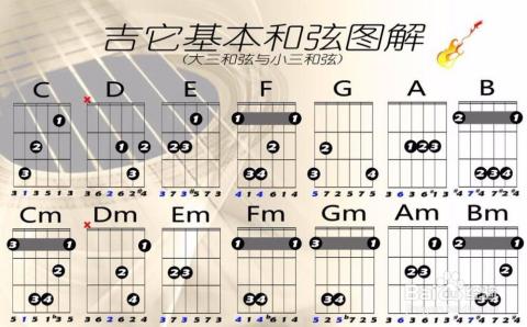 吉他入门指法_吉他am和弦怎么按-吉他em和弦怎么按图解/吉他amem和弦指法图