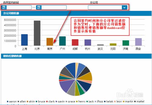 ganyinbi_用bi商业智能工具进行销售额分析