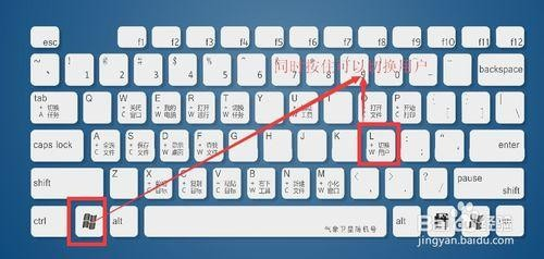 Windows 快捷键_windows 10常用快捷键_百度经验