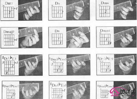 吉他入门指法_吉他入门指法图_吉他网_百度空间