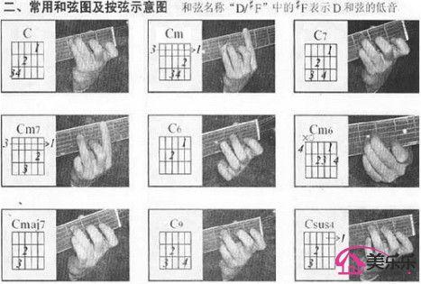 吉他入门指法_吉他入门零基础指法吉他入门指法视频吉他入门零基础谱子